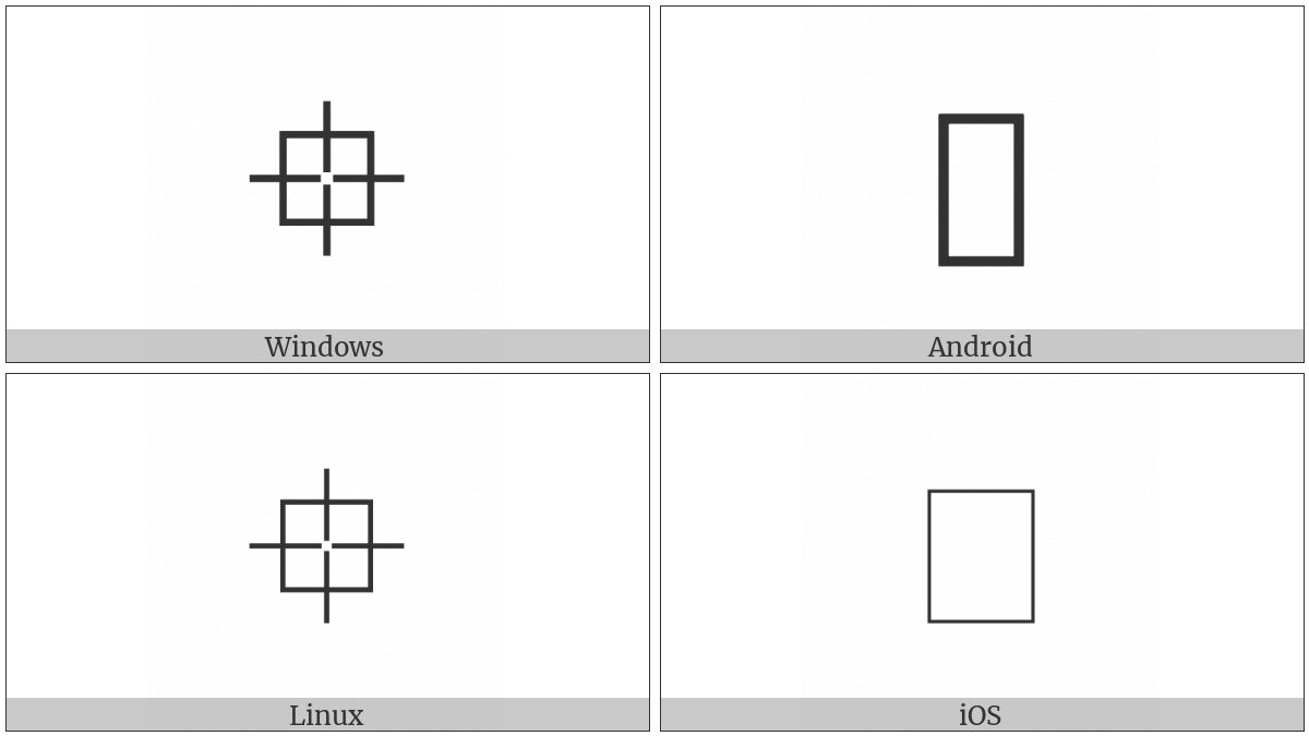 Square Position Indicator on various operating systems