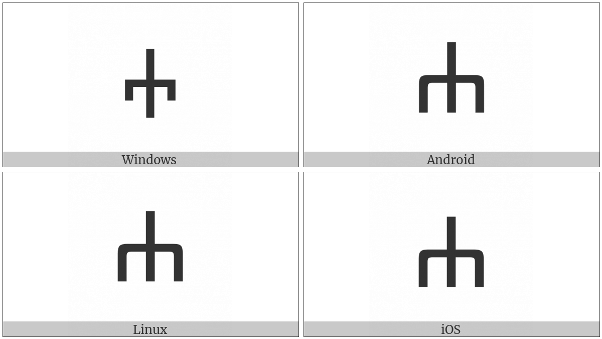 Glagolitic Capital Letter Azu on various operating systems