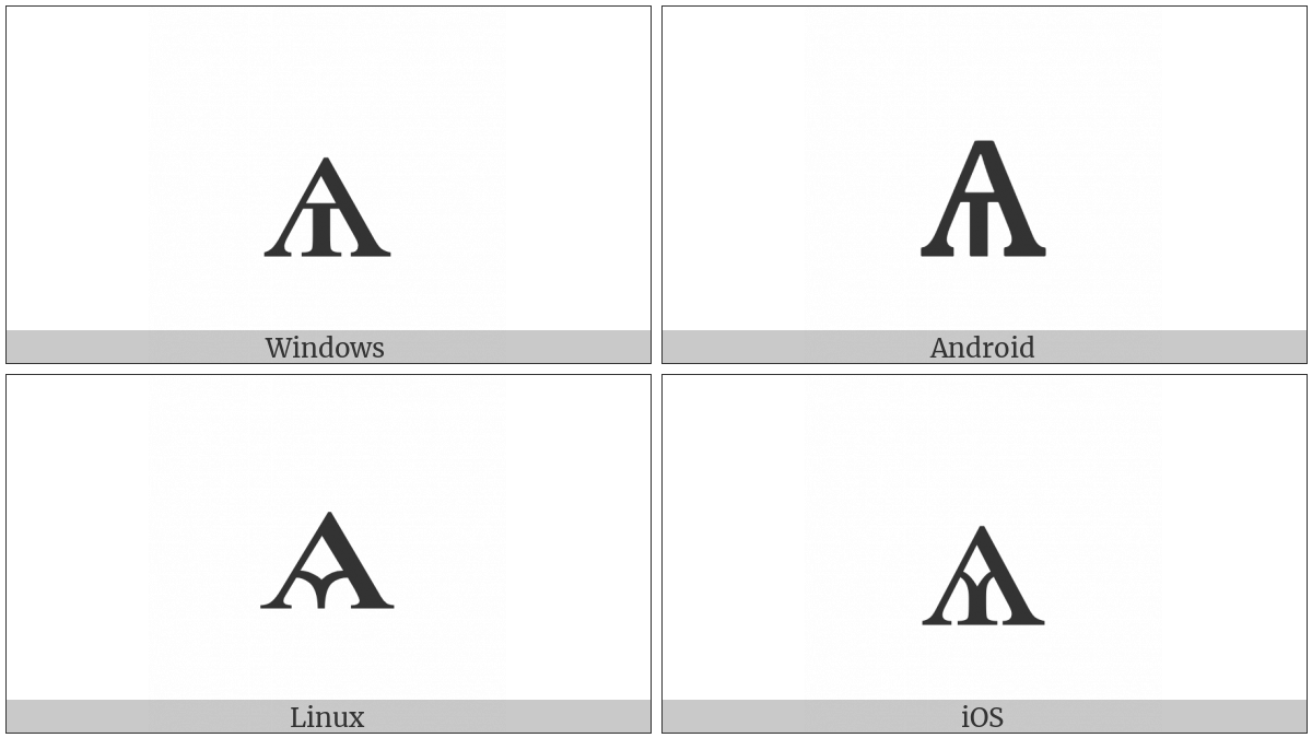 Cyrillic Small Letter Little Yus on various operating systems