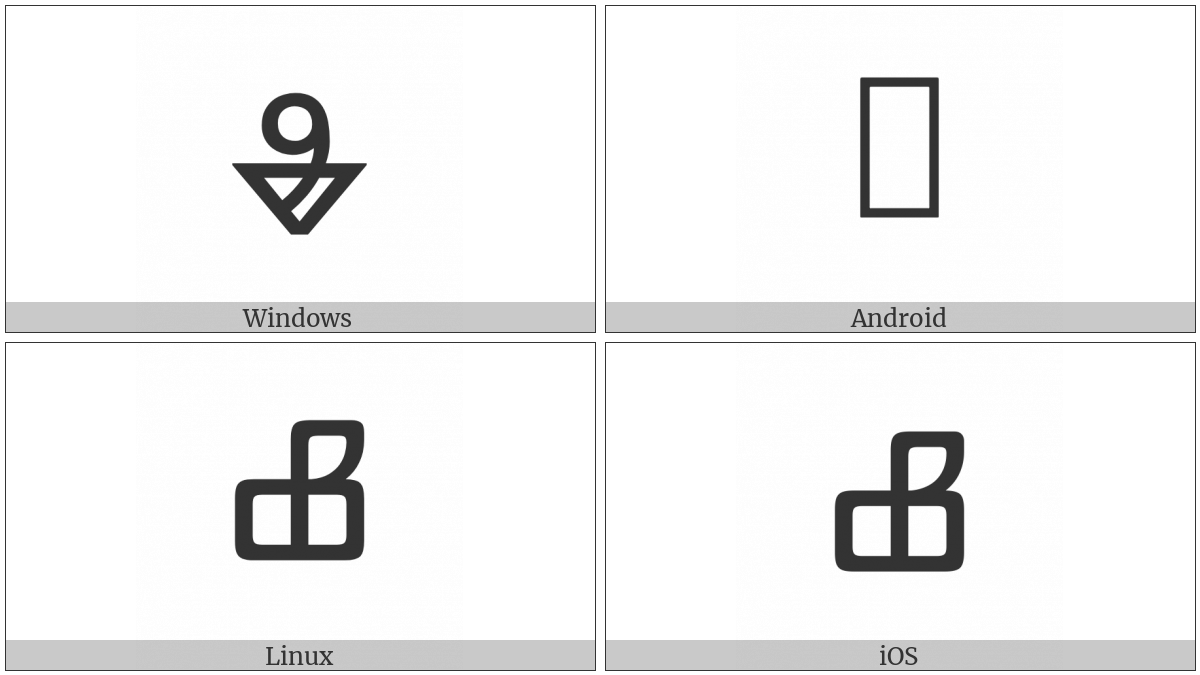 Glagolitic Capital Letter Dzelo on various operating systems