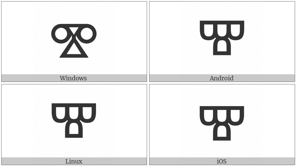 Glagolitic Capital Letter Initial Izhe on various operating systems