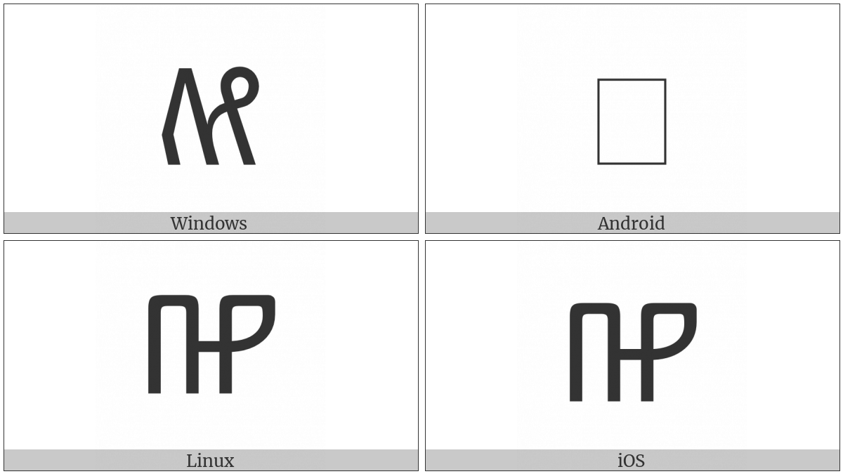 Glagolitic Capital Letter Djervi on various operating systems