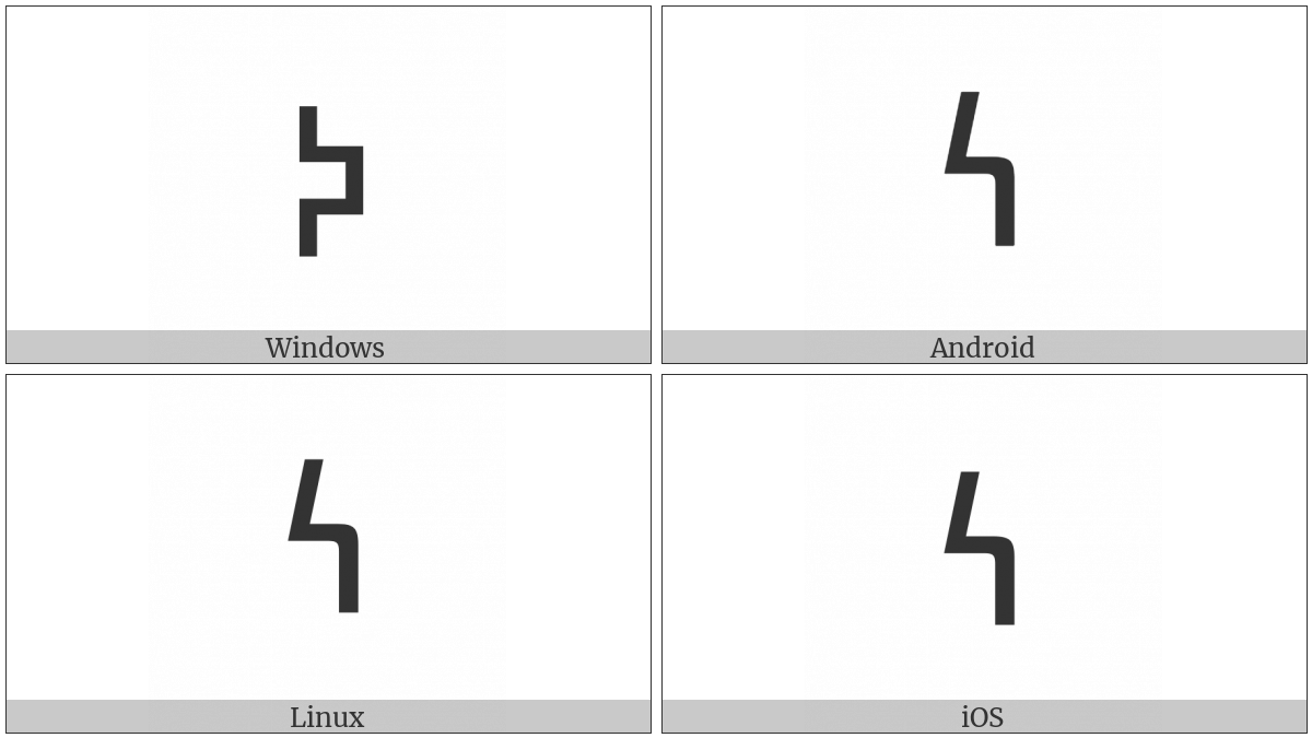Glagolitic Capital Letter Kako on various operating systems