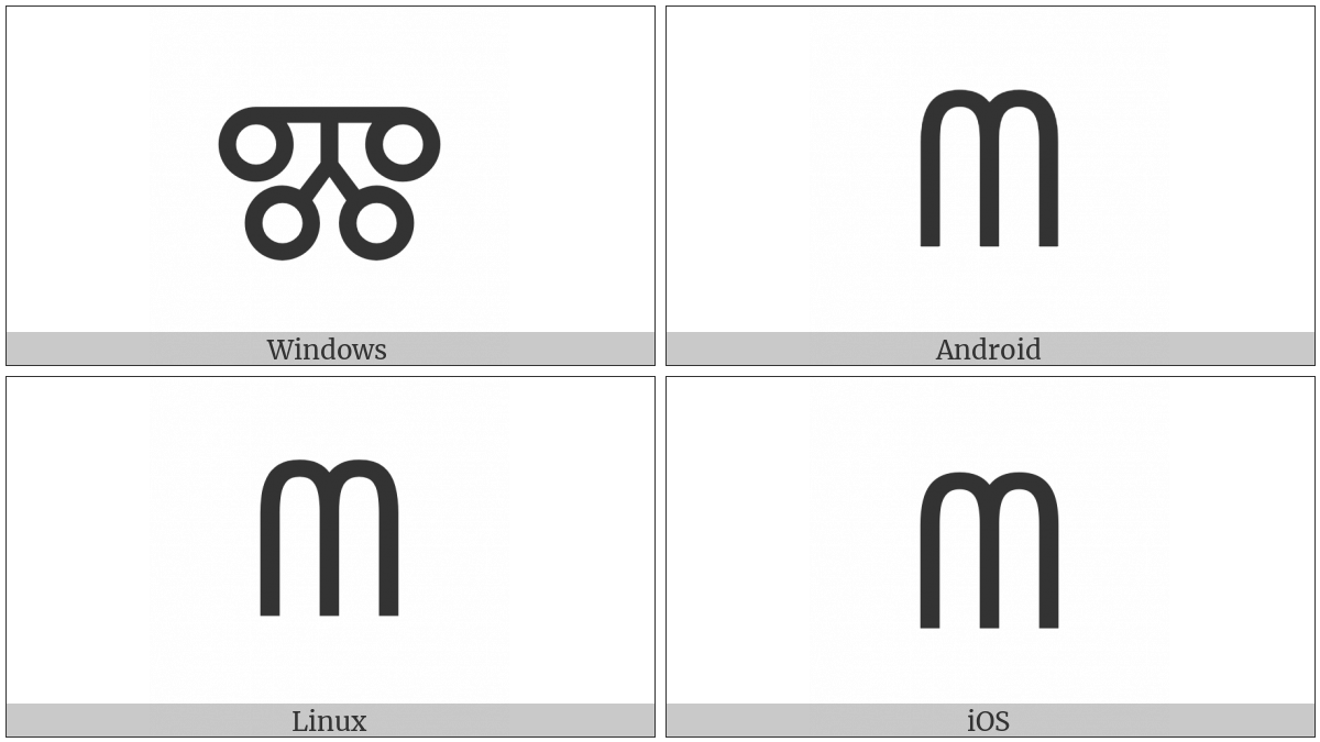 Glagolitic Capital Letter Myslite on various operating systems