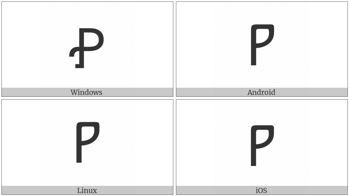 Glagolitic Capital Letter Nashi on various operating systems