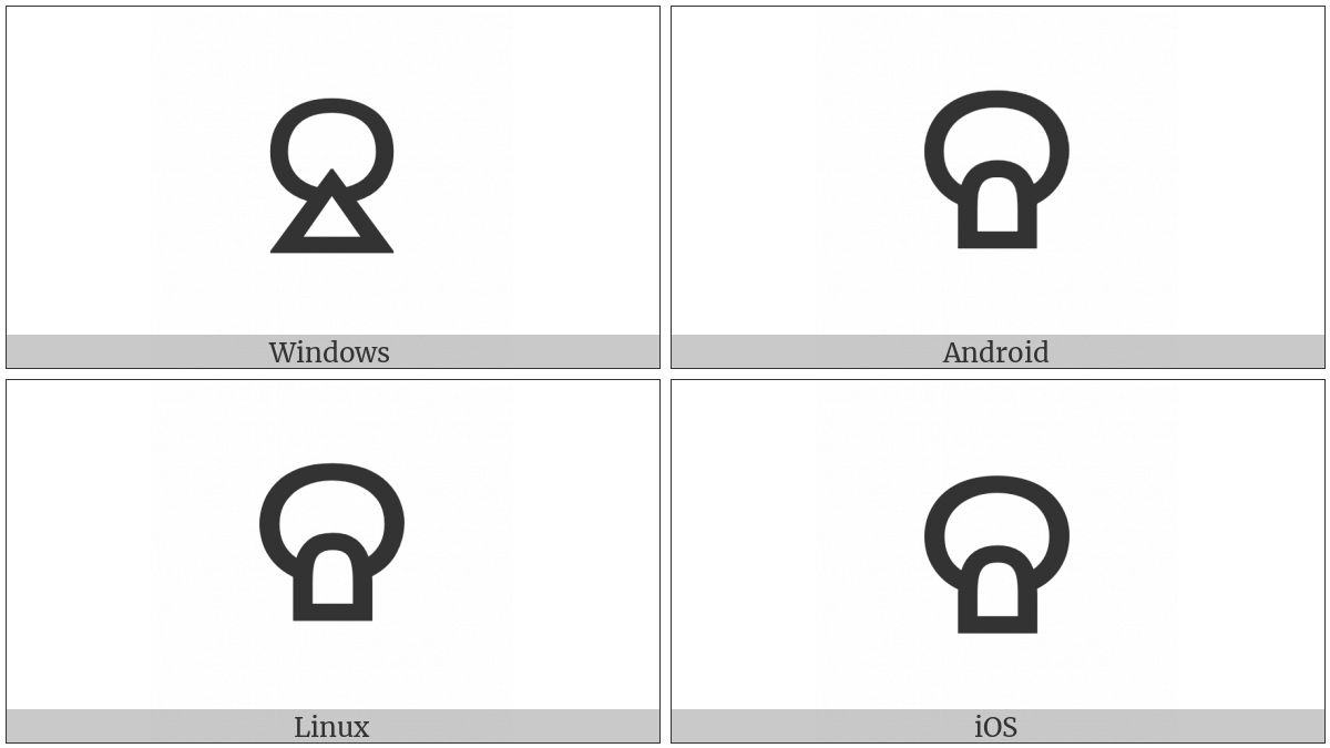 Glagolitic Capital Letter Slovo on various operating systems