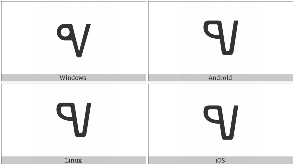 Glagolitic Capital Letter Tsi on various operating systems