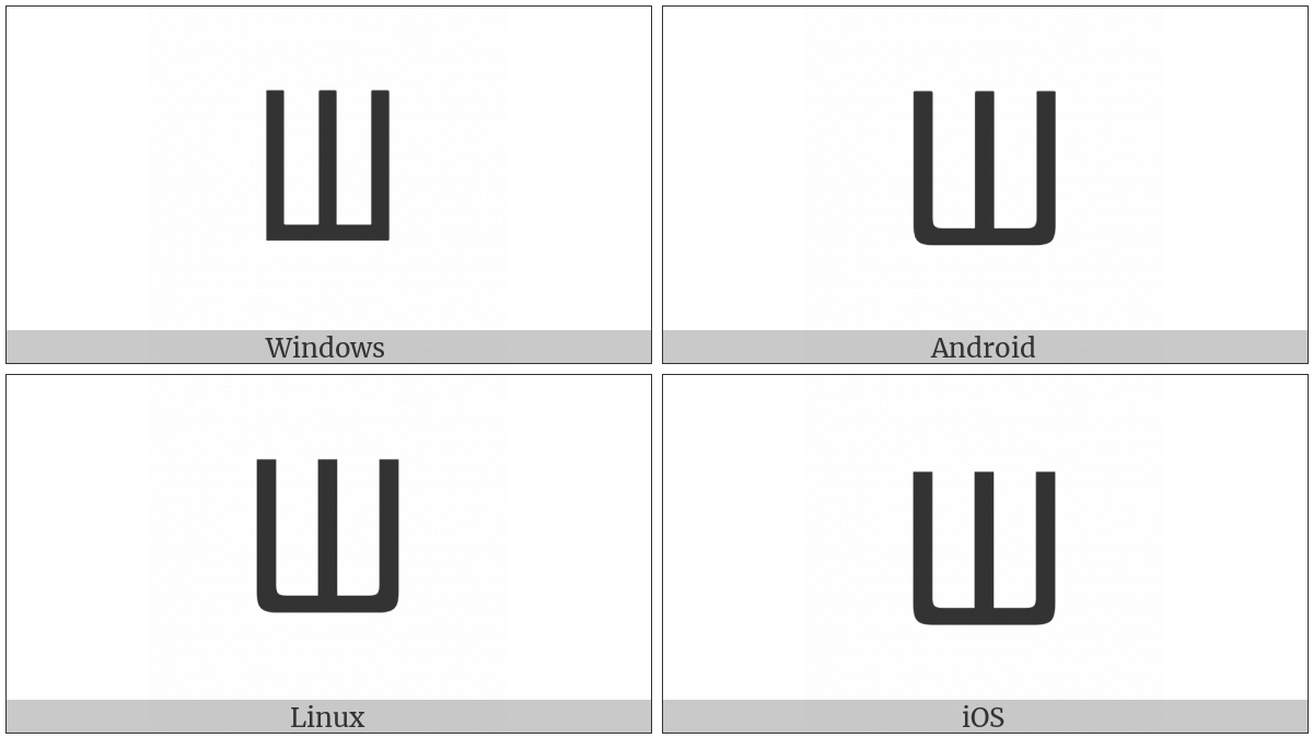 Glagolitic Capital Letter Sha on various operating systems