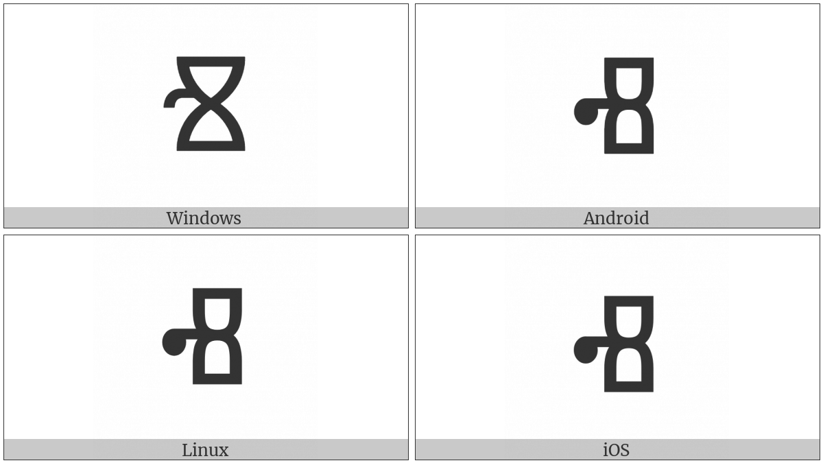 Glagolitic Capital Letter Yeri on various operating systems
