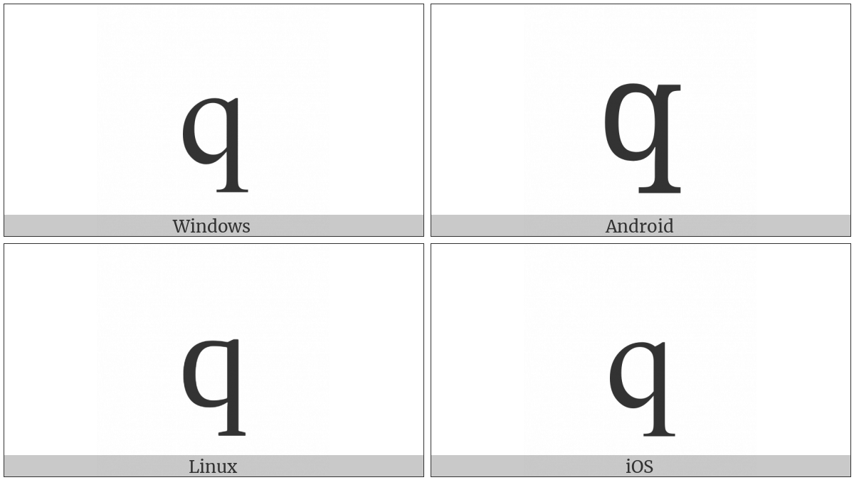 Latin Small Letter Q on various operating systems