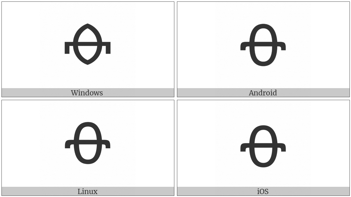 Glagolitic Capital Letter Fita on various operating systems