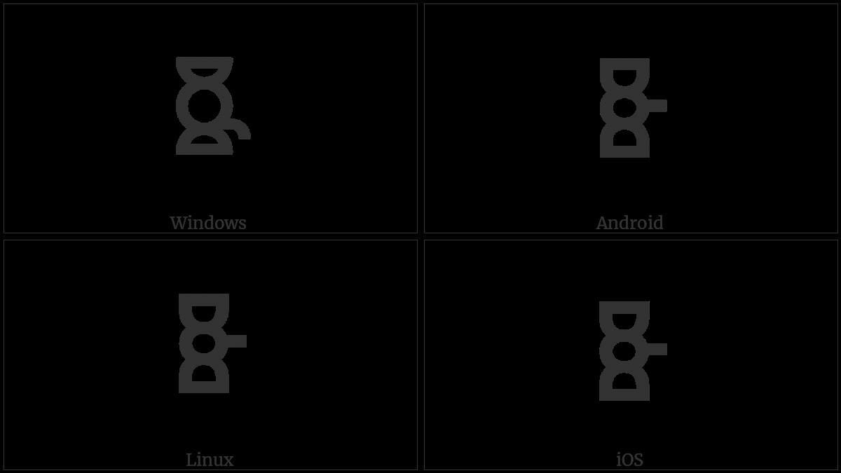 Glagolitic Capital Letter Izhitsa on various operating systems