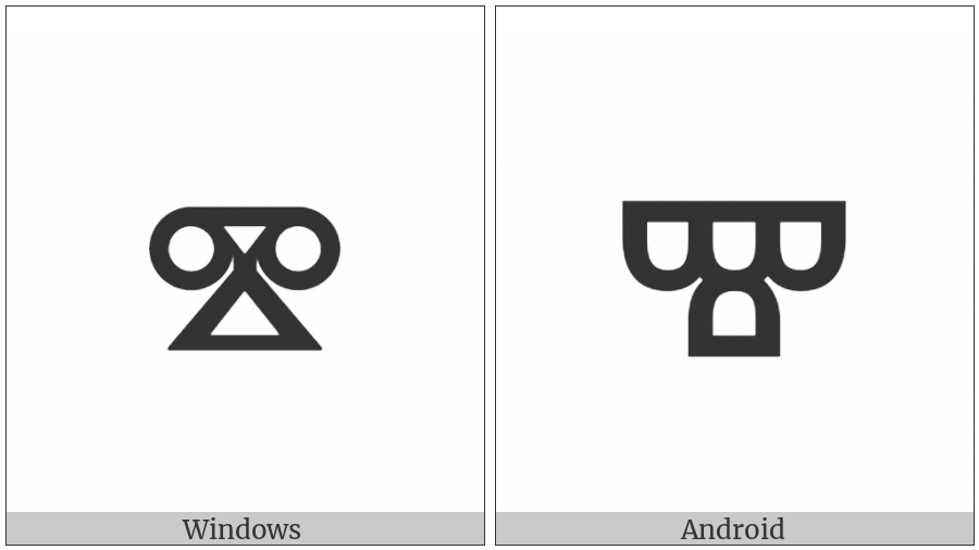 Glagolitic Small Letter Initial Izhe on various operating systems