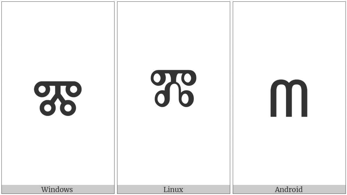 Glagolitic Small Letter Myslite on various operating systems