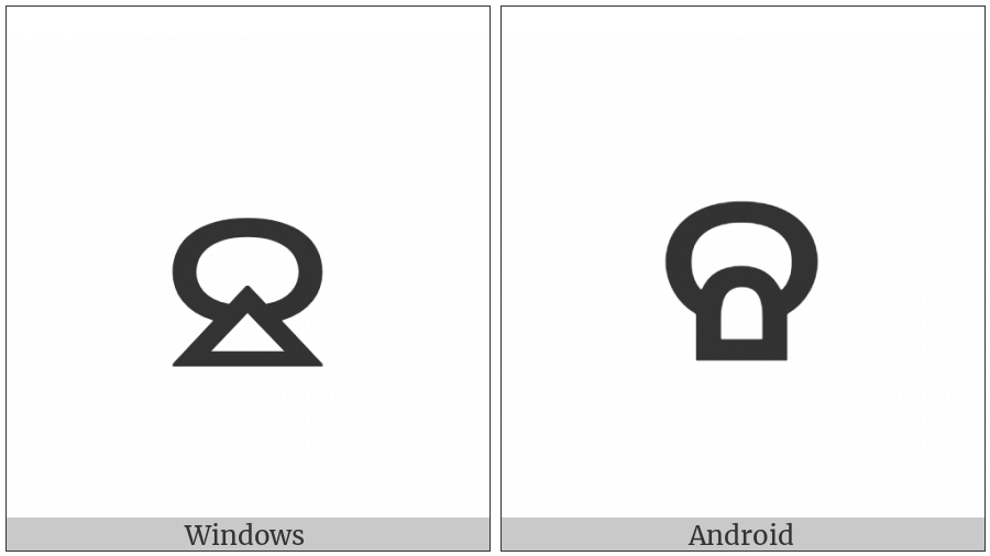 Glagolitic Small Letter Slovo on various operating systems