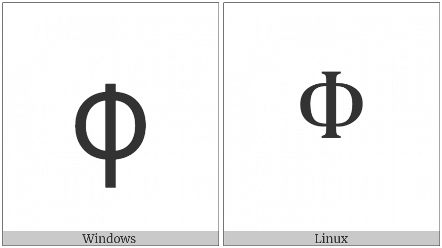 Glagolitic Small Letter Fritu on various operating systems
