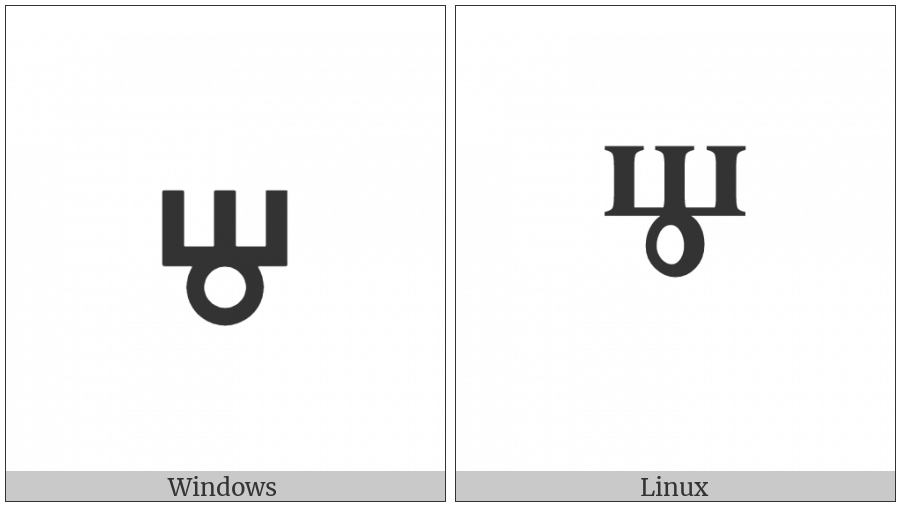 Glagolitic Small Letter Shta on various operating systems