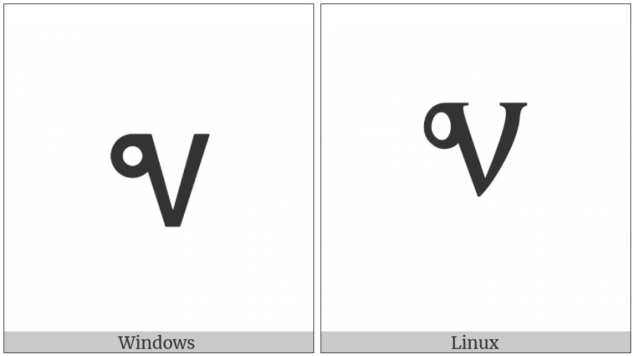 Glagolitic Small Letter Tsi on various operating systems