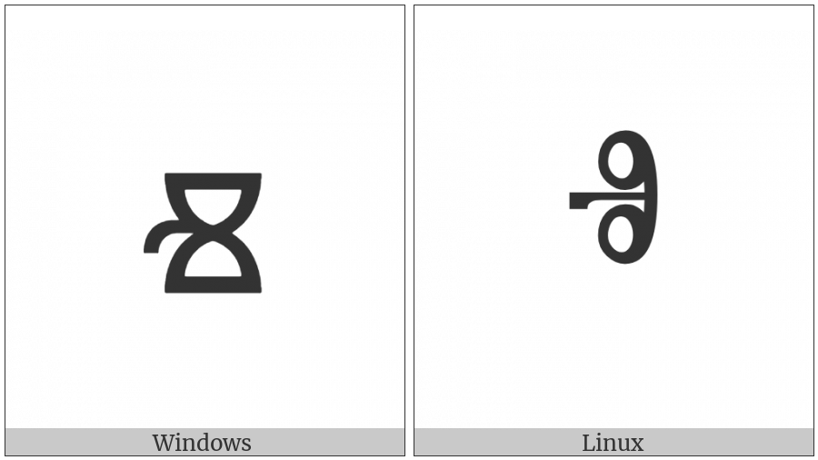 Glagolitic Small Letter Yeri on various operating systems
