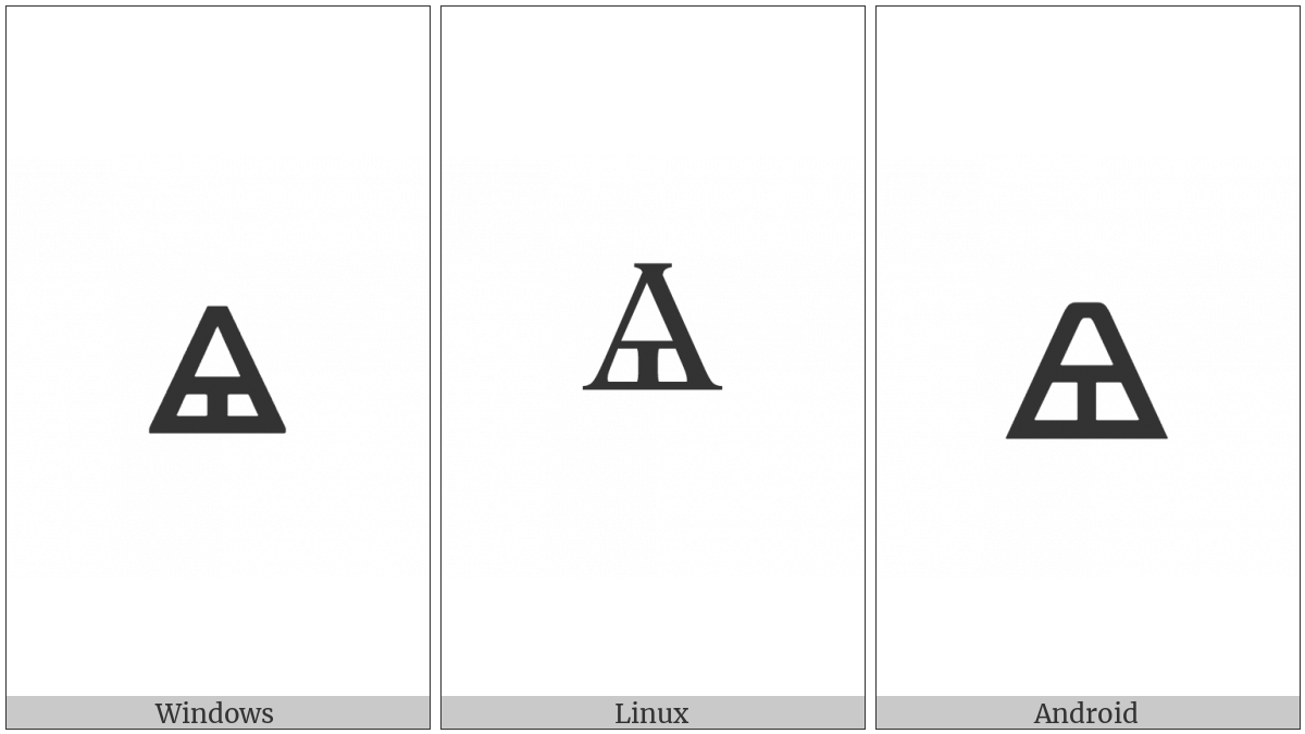 Glagolitic Small Letter Yati on various operating systems