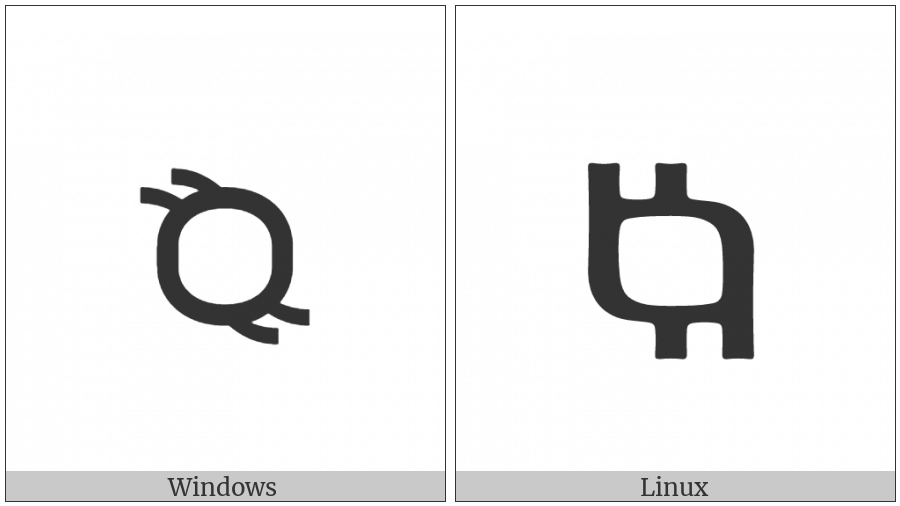 Glagolitic Small Letter Spidery Ha on various operating systems