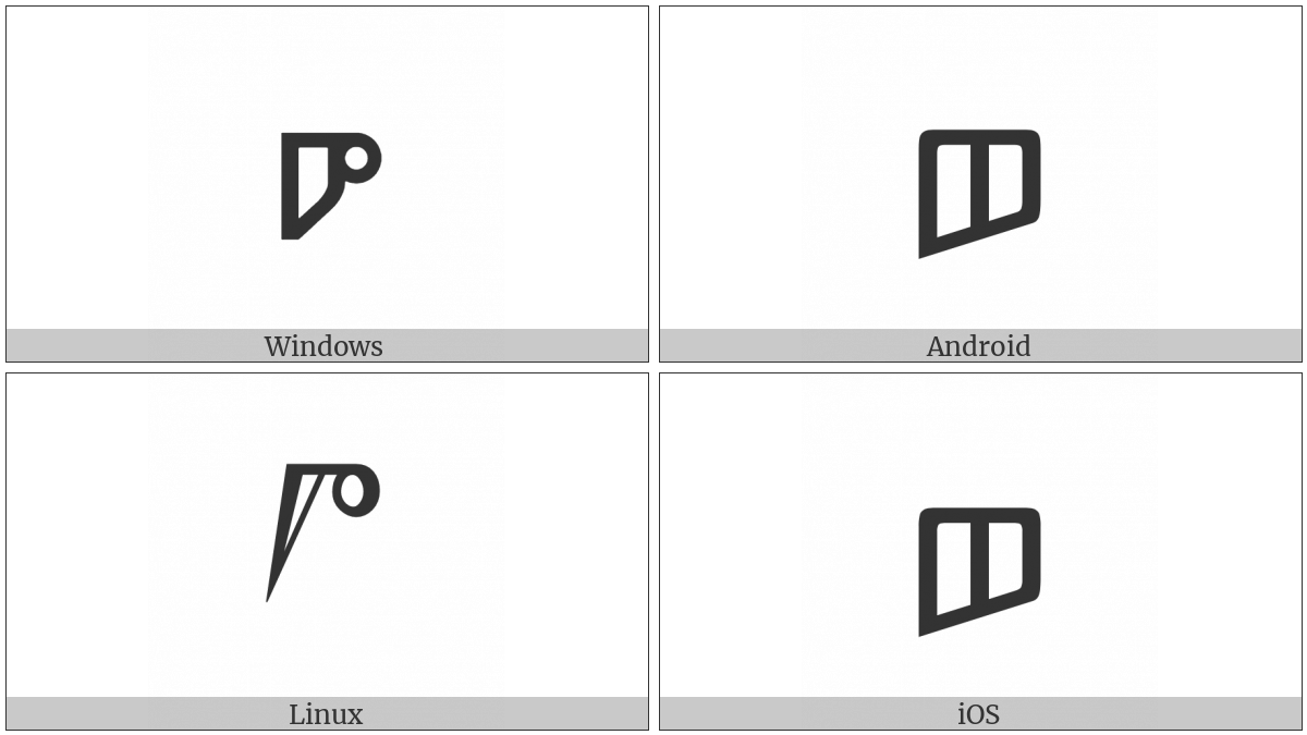 Glagolitic Small Letter Yu on various operating systems