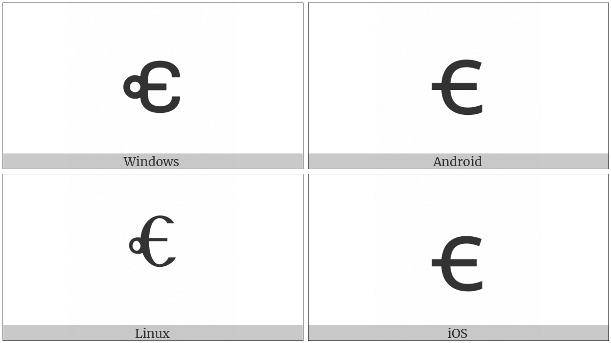 Glagolitic Small Letter Small Yus on various operating systems