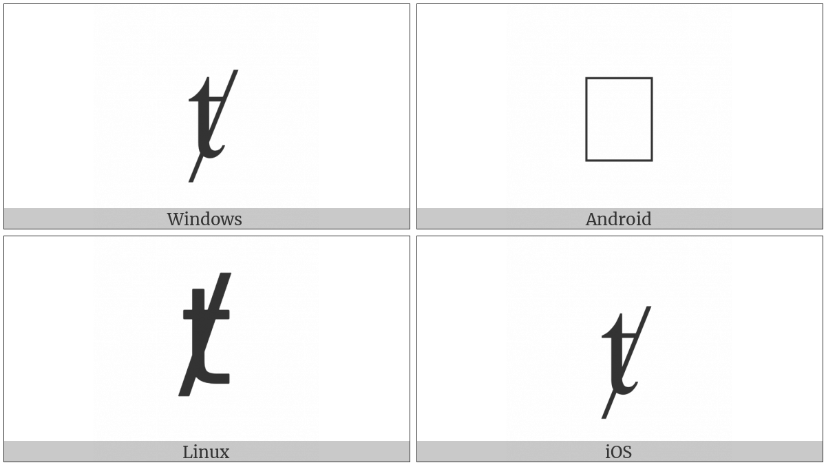 Latin Small Letter T With Diagonal Stroke on various operating systems