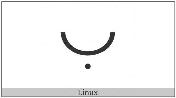 Duployan Letter S With Dot Below on various operating systems