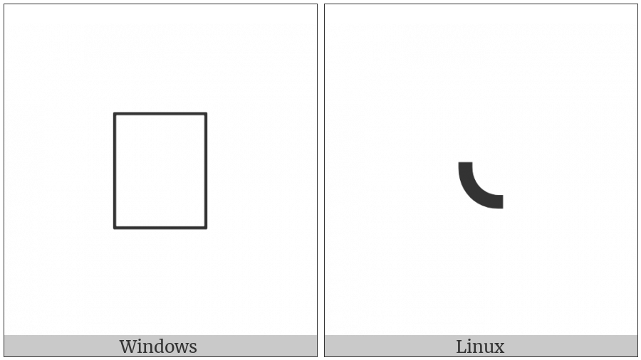 Duployan Letter U on various operating systems
