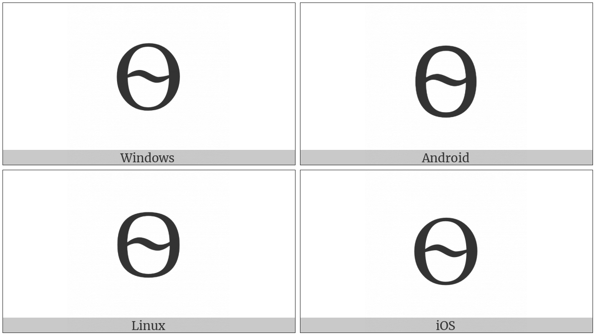 Cyrillic Capital Letter Fita on various operating systems