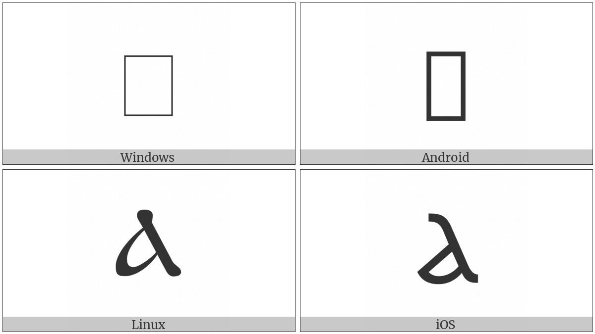 Coptic Capital Letter Alfa on various operating systems