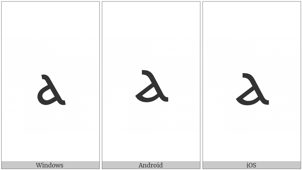 Coptic Small Letter Alfa on various operating systems