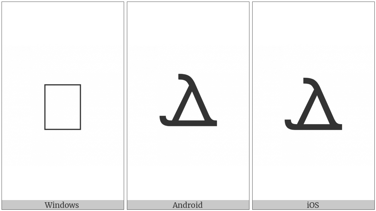 Coptic Capital Letter Dalda on various operating systems