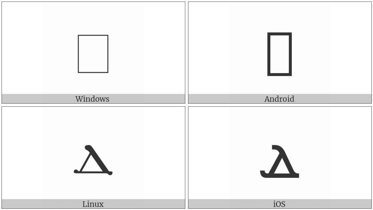 Coptic Small Letter Dalda on various operating systems