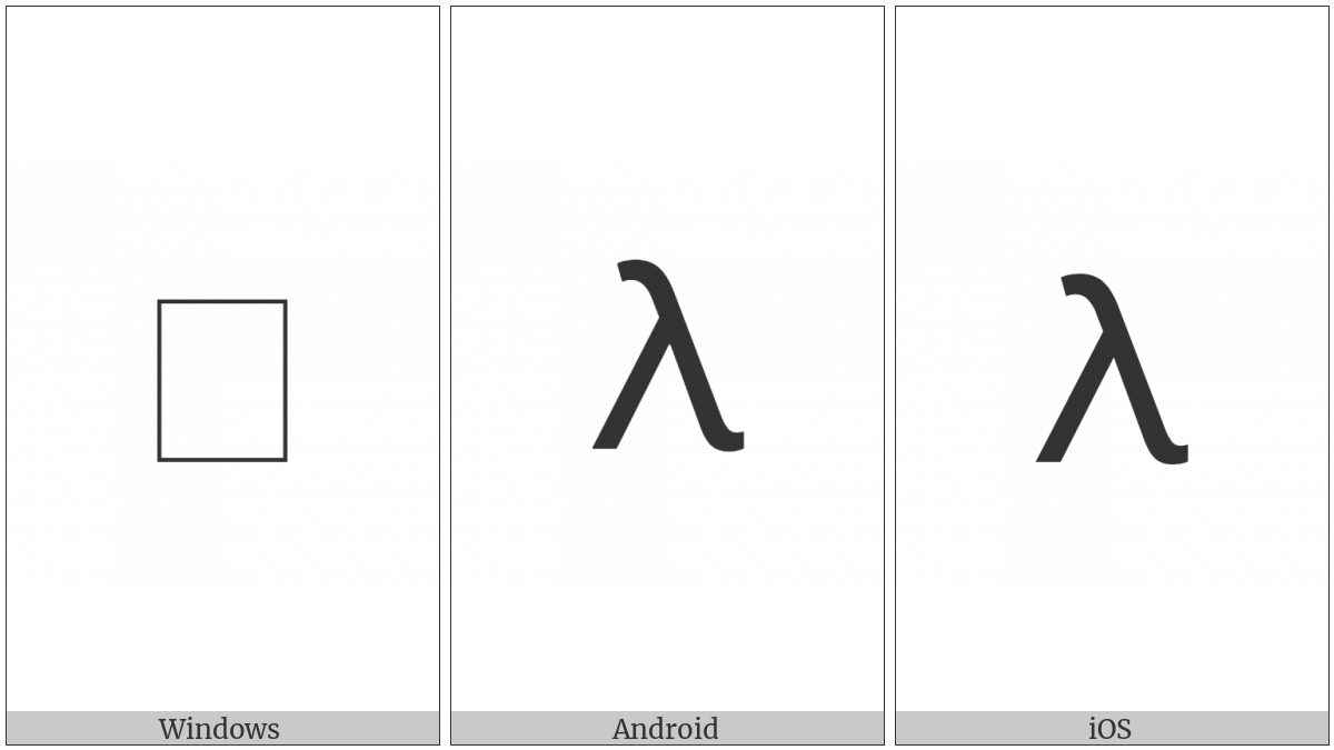 Coptic Capital Letter Laula on various operating systems