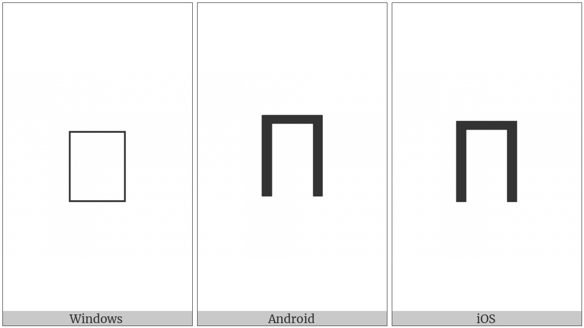 Coptic Capital Letter Pi on various operating systems