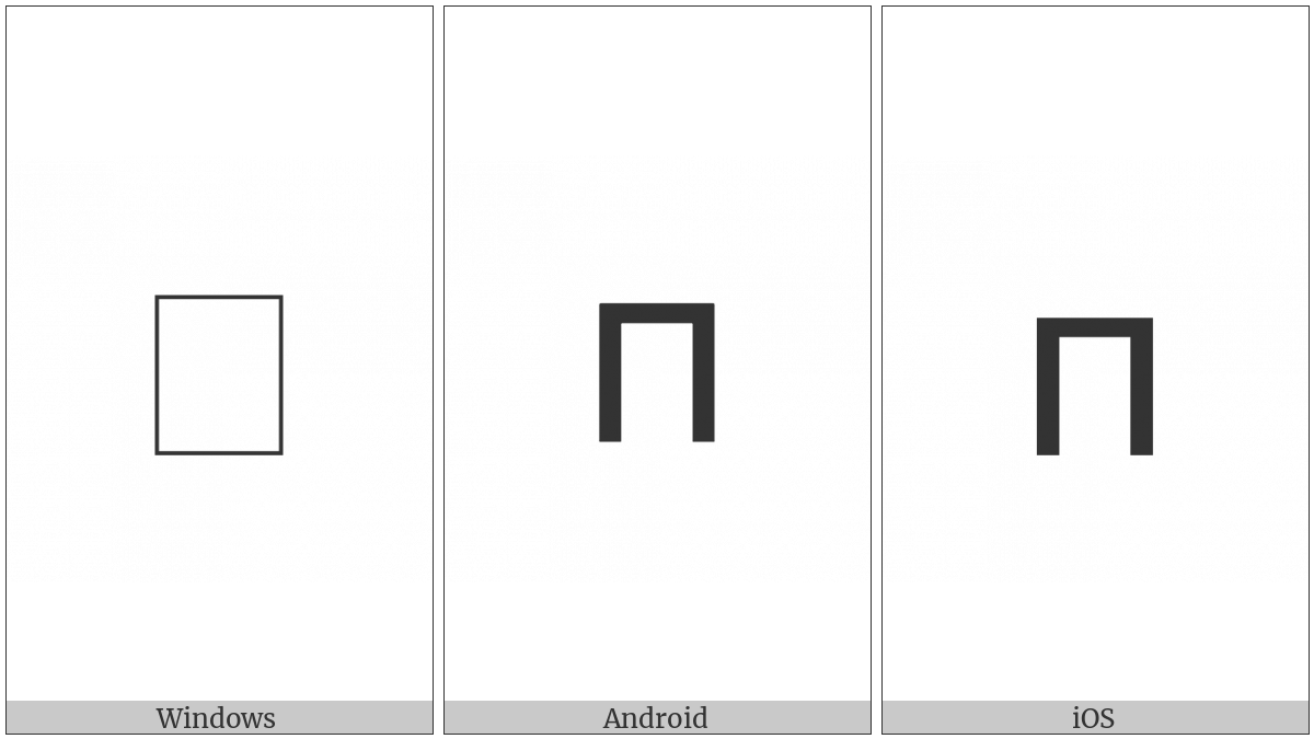 Coptic Small Letter Pi on various operating systems