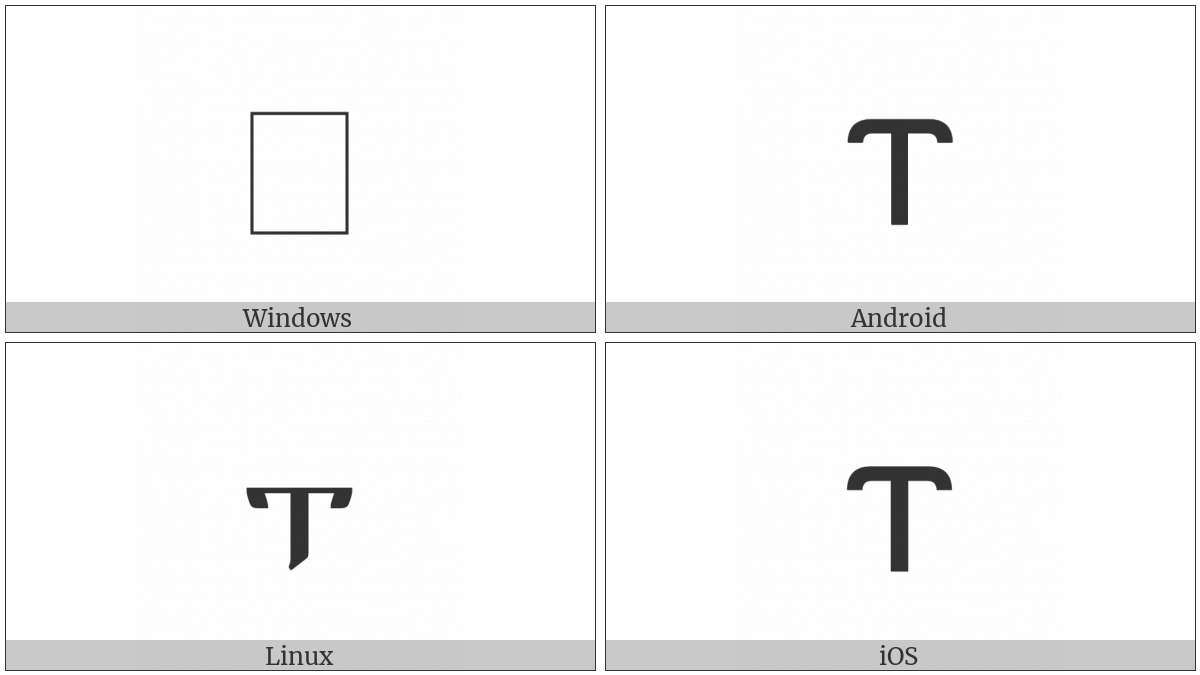 Coptic Small Letter Tau on various operating systems