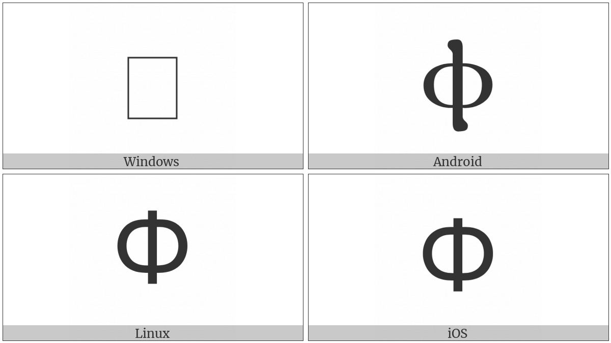 Coptic Capital Letter Fi on various operating systems