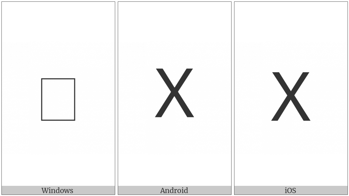 Coptic Capital Letter Khi on various operating systems