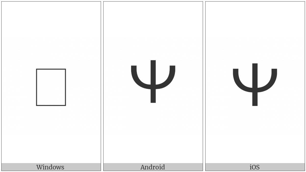 Coptic Capital Letter Psi on various operating systems