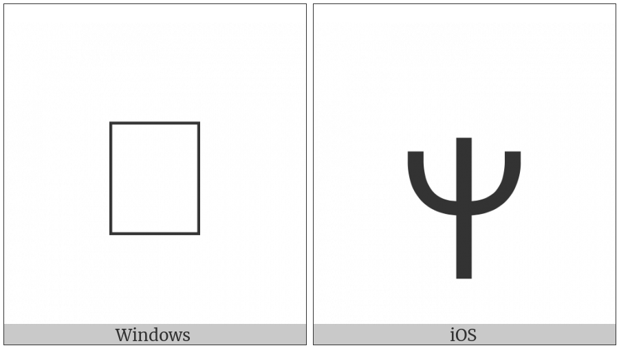 Coptic Small Letter Psi on various operating systems