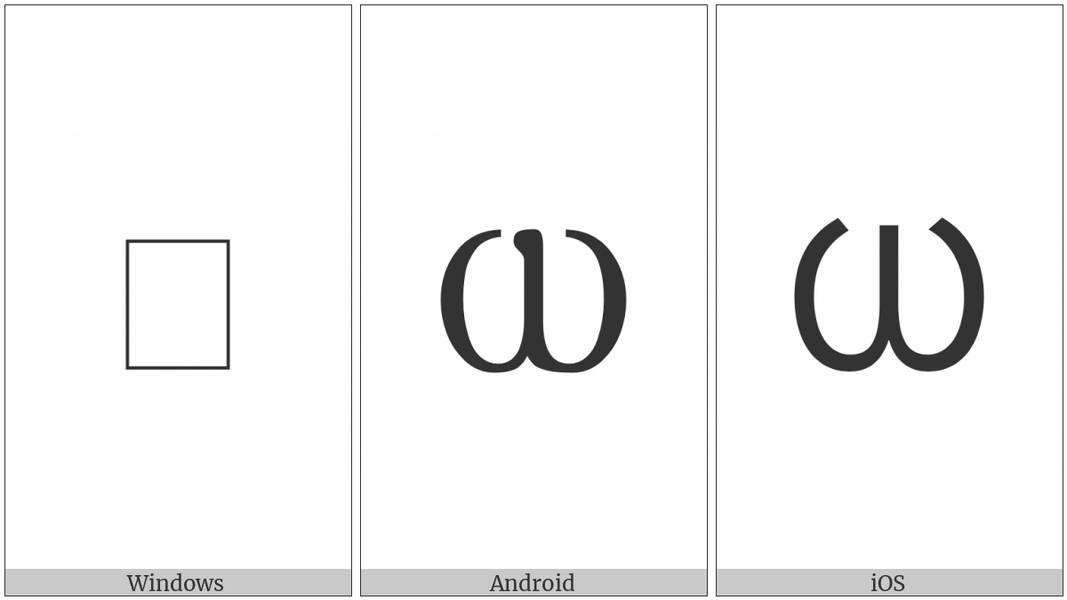 Coptic Capital Letter Oou on various operating systems