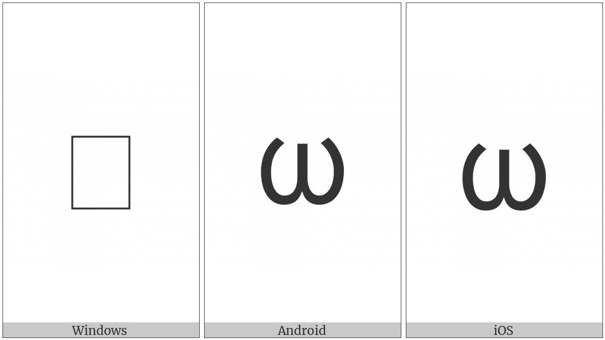 Coptic Small Letter Oou on various operating systems