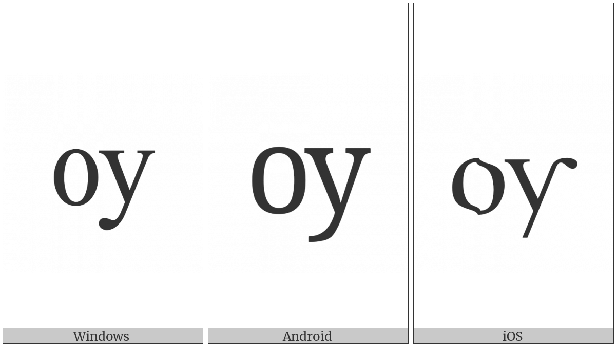 Cyrillic Small Letter Uk on various operating systems