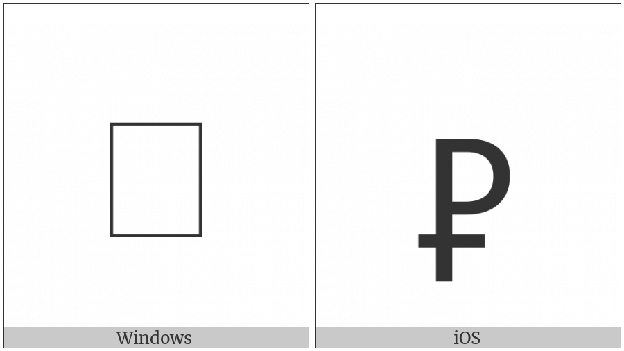 Coptic Small Letter Sampi on various operating systems