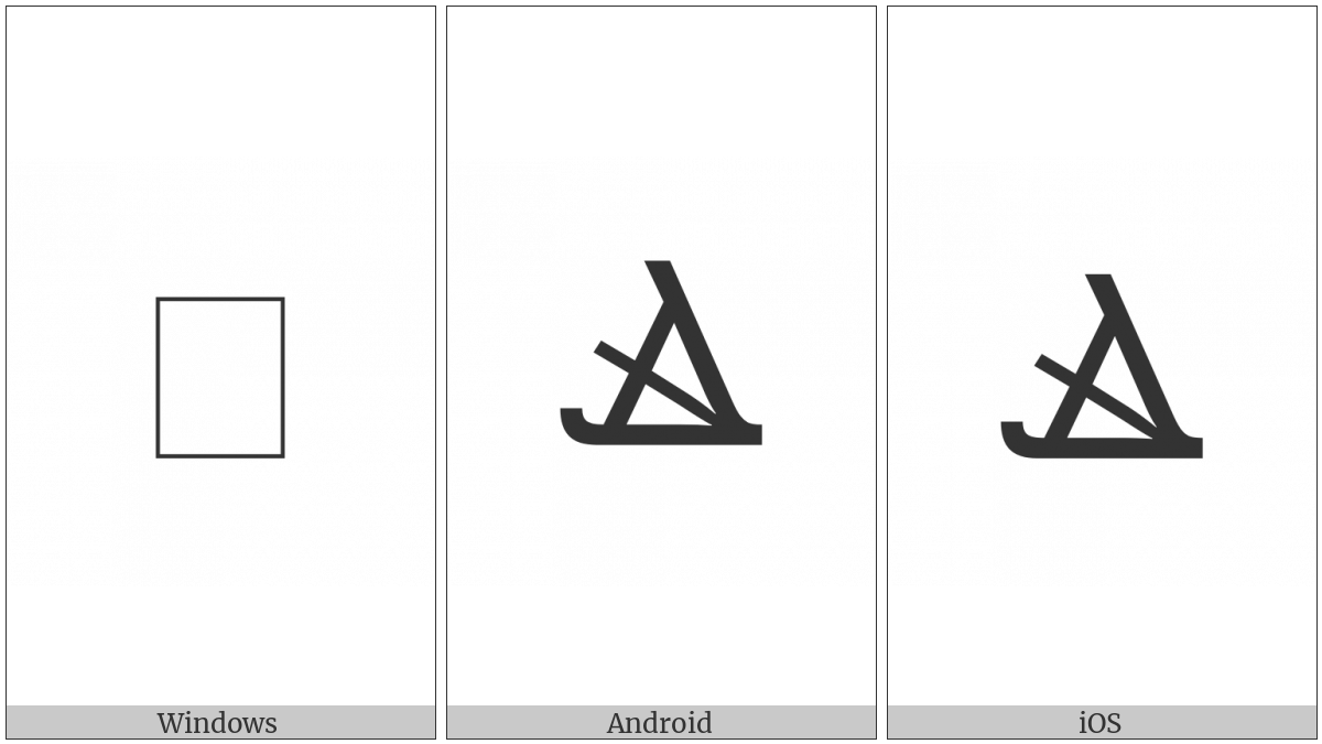 Coptic Capital Letter Old Coptic Shima on various operating systems