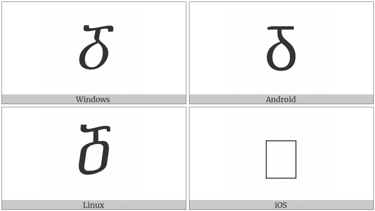 Georgian Small Letter Don on various operating systems