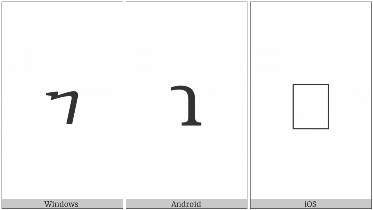 Georgian Small Letter In on various operating systems